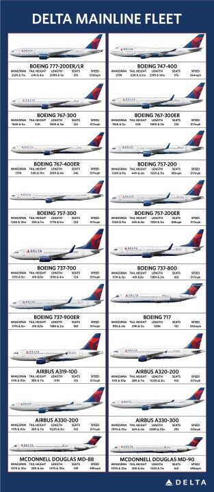 Timothy Cuthbertson (timothycuthbert) on Pinterest - airline pilot resume sample