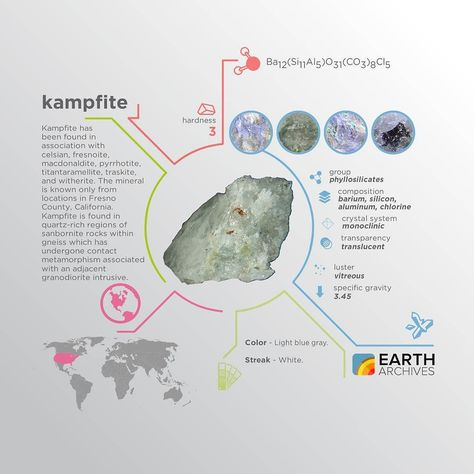 Kampfite is named after Anthony R. Kampf Curator and Section Head of Minerals Los Angeles County Museum and thus far has only been found in Fresno California. #science #nature #geology #minerals #rocks #infographic #earth #kampfite #fresno