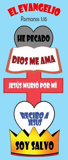 Evangelio De Poder Lecciones Bíblicas Para Niños Libro Sin Palabras Escuela Dominical Para Niños