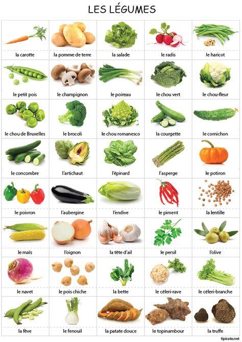 Imagier, les légumes - Tipirate