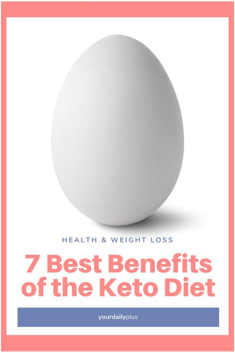 The Ketogenic Diet Uses High-Fat To Help You Lose Fat!