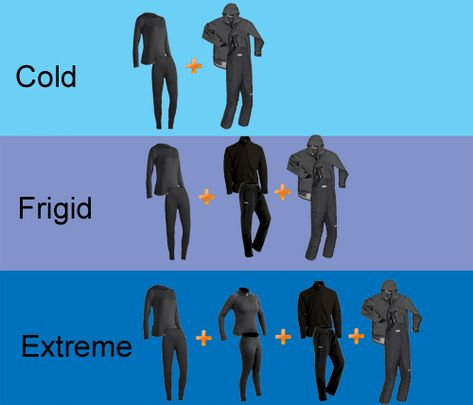 Cold Weather Dressing Tips – Base Layer Insulating Layers – Extreme Arctic Clothing – max – bushcraft camping Cold Weather Fashion, Cold Weather Outfits, Winter Cycling Gear, Women's Cycling, Cycling Jerseys, Outdoor Gear Review, Romantic Camping, Layering Outfits, Outdoors