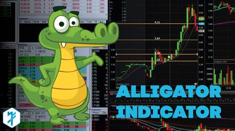 Alligator Indicator Definition Day Trading Terminology Day