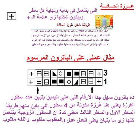 بالصور شرح قراءة باترون التريكو المرسوم منتديات درر العراق Pattern Periodic Table Ego