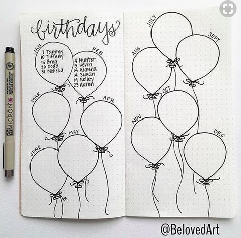 Bullet journal collection idées ballons d'anniversaire, #anniversaire #ballons #bullet #collection #idees #journal