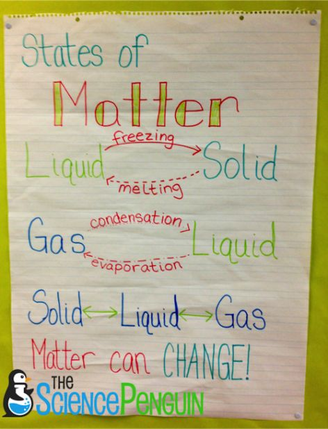 Time to Teach: Properties of Matter — The Science Penguin Changing States of Matter Anchor Chart Fourth Grade Science, Middle School Science, Elementary Science, Science Classroom, Teaching Science, Science Anchor Charts 5th Grade, Teaching Time, Life Science, 5th Grade Science Experiments