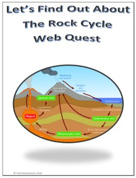 This One Page Front And Back Rock Cycle Science Webquest Helps Students Develop Their Internet Search Skills W Science Teaching Resources Webquest Rock Cycle
