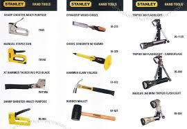 Image Result For Carpenter Tools List With Pictures Pdf Power