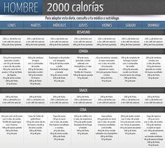 Dietas de 2000 calorias diarias para hombres