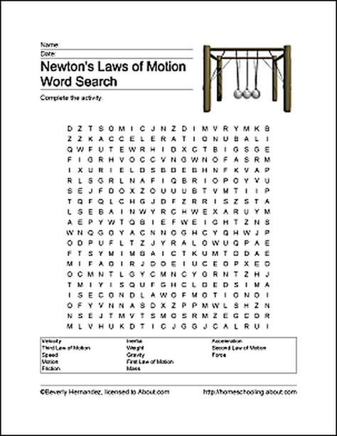 Fun Ways To Learn About Newton S Laws Of Motion Newtons Laws