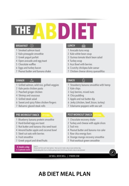8-Min Abs Workout Poster, 30-Day Ab Challenge, Ab Diet Meal Plan