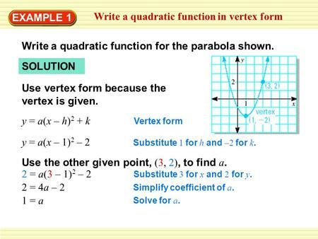 Example 1 Write A Quadratic Function In Vertex Form Write A Quadratic Function For The Parabola Shown Solution Use Ver Quadratics Parabola Quadratic Functions