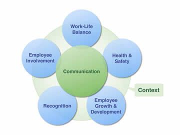 chapter communication the role of communication in the  the role of communication in the workplace organizational behavior workplace and interpersona