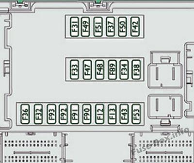 Citroen Jumper 2007 2018 Fuse Box Diagram Citroen Jumper Fuse Box Citroen