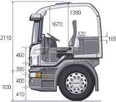 Resultado De Imagen Para Medidas De Un Camion Scania Wooden Toy Cars Wooden Truck Truck Design