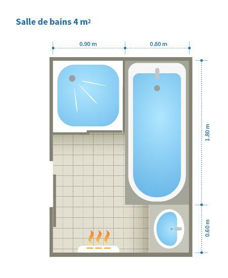 Les Meilleurs Plans De Salles De Bains Guide Complet En 2020