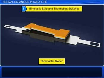 Animated video Lecture for Thermal Expansion in Daily Life
