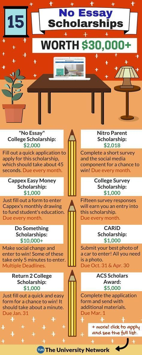 no essay scholarship list The essay is often the most important part of your application it gives the scholarship committee a sense of who you are and your dedication to your goals you'll want to make sure that your scholarship essay is the best it can possibly be.