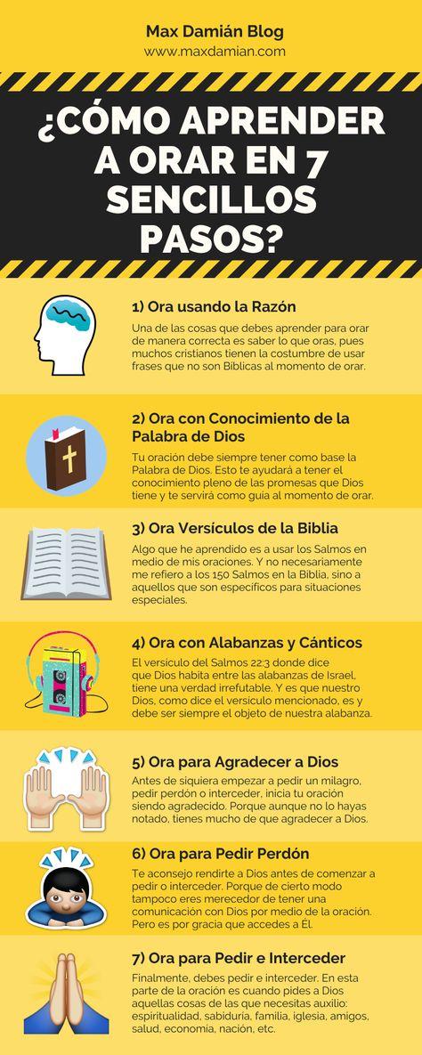 130 Ideas De Estudio Bíblico En 2021 Biblia Cristiana Biblia Versículos Bíblicos