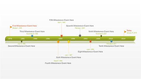 16 best Free Timeline Templates images on Pinterest Templates - work breakdown structure sample