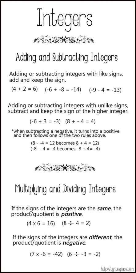 Add Integers Grade 6 Worksheet And Adding Subtracting Multiplying And Dividing Integers Chart Math Integers Teaching Math Studying Math Integers worksheet grade 6