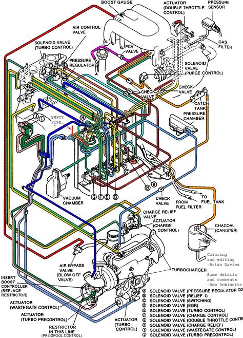 91a07334b87e26b7a45754b147c0fdef manual mobil fc rx7 wiring diagram rx7 turbo vacuum diagram \u2022 edmiracle co 1985 mazda rx7 wiring diagram at mifinder.co