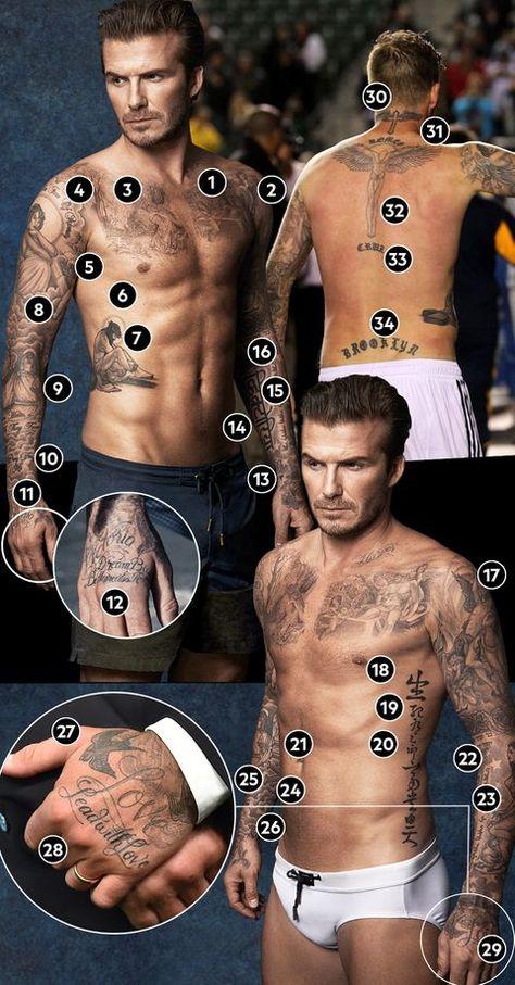 David Beckham: Das bedeuten seine zahlreichen Tattoos | STERN.de