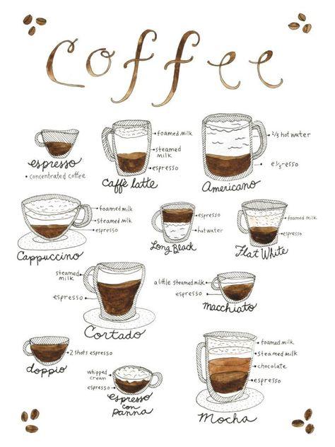 Espresso Coffee, Iced Coffee, Coffee Drinks, Coffee Mugs, Coffee Percolator, Coffee Bottle, Coffee Latte Art, Art Of Coffee, Coffee Maker