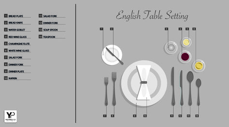 Captivating English Table Setting Contemporary - Best Image Engine ...