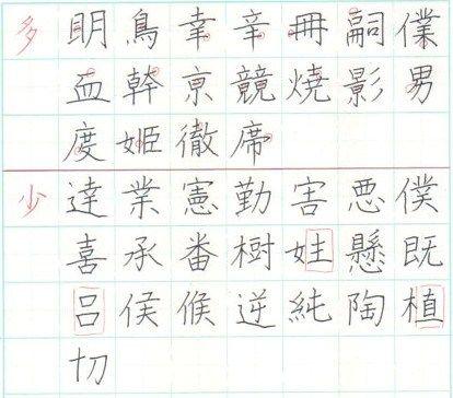 ペン字 漢字書写体 ペン字 きれいな字 ペン