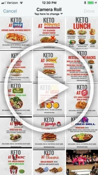 Looking to maximize your ketosis? Check out this guide now.Ketogenic Diet: What is it? The ketogenic diet is starting to become a buzz word in the world of internet.We found the best restaurants for ketogenic diet meals. Eating keto/low carb at restaurants doesnt have to be hard. Check out this guide to eating keto. #keto #lowcarb #ketorecipes #lowcarbrecipes#ketodiet #lunchideas #lowcarblunchrecipes #recipes