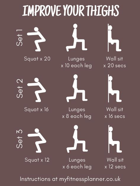 3 exercises to improve your thighs - My Fitness Planner Leg Workout At Home, Leg Day Workouts, Easy Workouts, Beginner Leg Workout, Weekly Workout Plans, Workout Schedule, Workout Planner, Workout Challange, P90x Workout