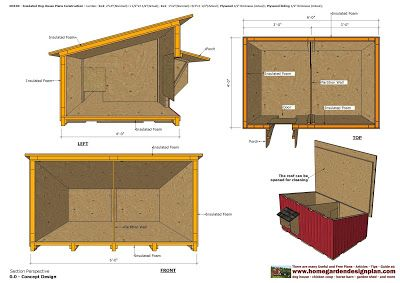 Home Garden Plans Dh100 Insulated Dog House Plans Dog House
