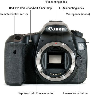 Canon Eos 60d For Dummies Cheat Sheet For Dummies Digital Camera Photography Digital Camera Digital Camera Tips