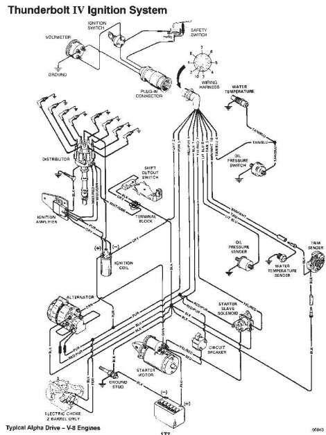 16 mercruiser 260 engine 1986 wiring diagram  engine