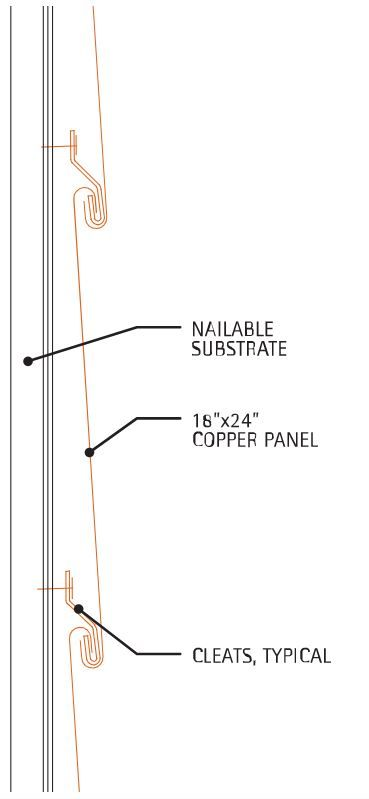Horz Flat Lock Copper Panel System In 2020 Wall Cladding Cladding Metal Window Frames