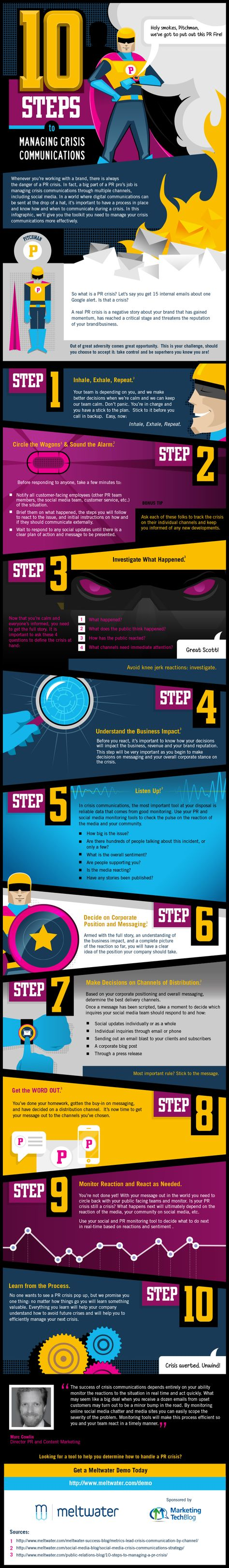 Managing Crisis Communications   A Step by Step Infographic from Martech Zone