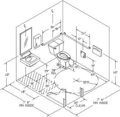 Ada Bathroom Layout Bano Para Discapacitados Tipos De Banos