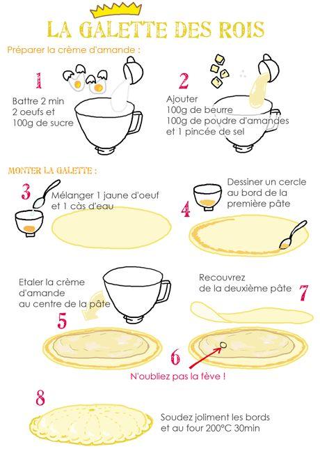 """Hum ! La galette de """"Tambouille"""" ! Simple et délicieuse. ;-)"""