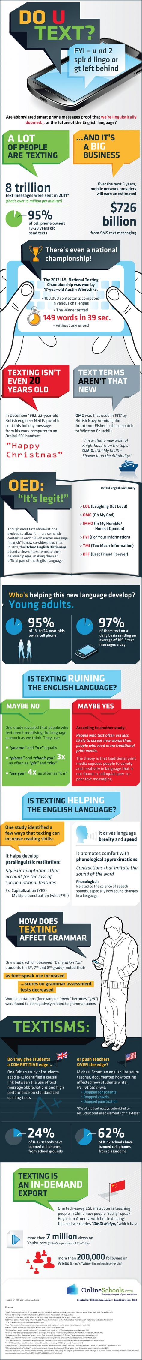 texting a legitimate language If you talk about texting as the use of texting in the language arts sara bernard is a former staff writer and multimedia producer for edutopia 4u.