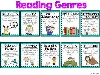 Reading Genre Poster Genre Posters Reading Genres Reading Genre Posters