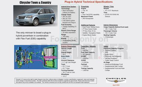 Marvelous Image Result For Chrysler Voyager Interior Dimensions Cars Swift