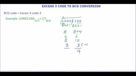 Excess 3 To Bcd Conversion Boolean Algebra