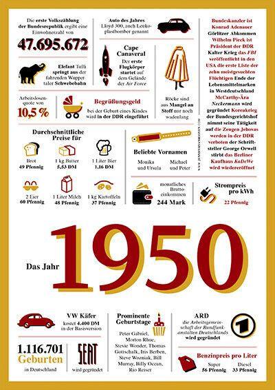 Geschenk Zum 70 Geburtstag Jahrgang 1950 Chronik Originelle Geschenkidee Ebay In 2020 Geschenke Zum 70 Geschenke Zum 70 Geburtstag Geschenke Zum Geburtstag