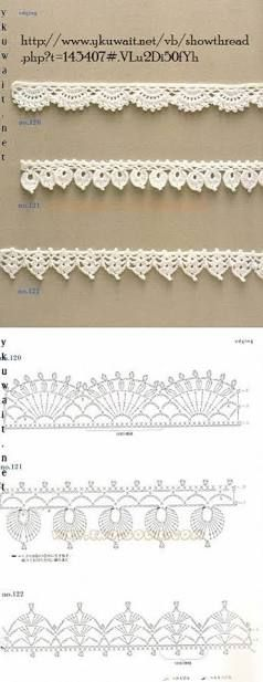 Image Result For Crochet Edge Pattern Crochet Stiches And Projects