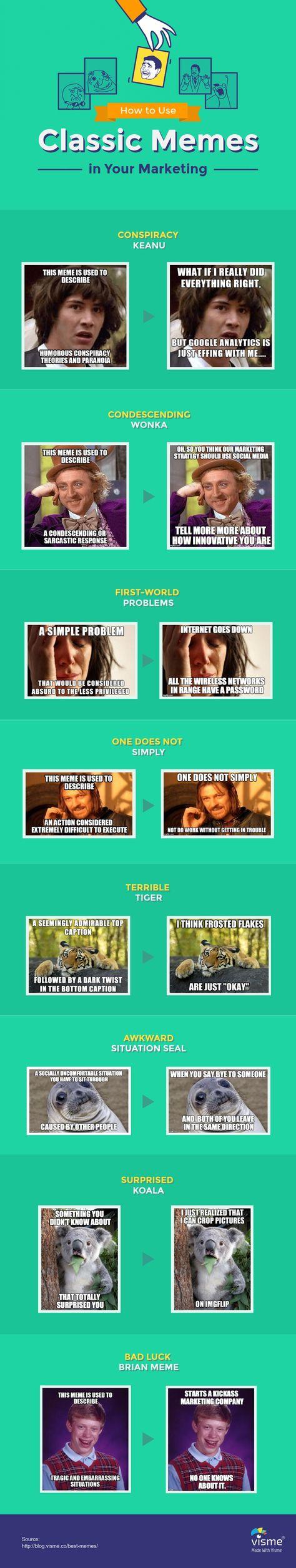The Best Memes for Social Media Marketing [Visual Guide]