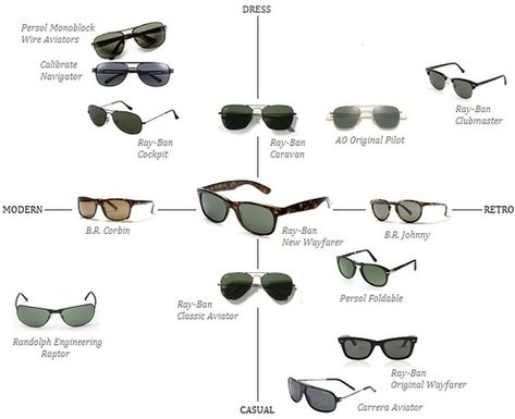 8a9ffd0f0e833 20 Best Mens Sunglasses Styles images   Man fashion, Man style, Clothes