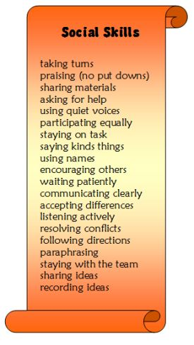 List of social skills along with specific strategies for