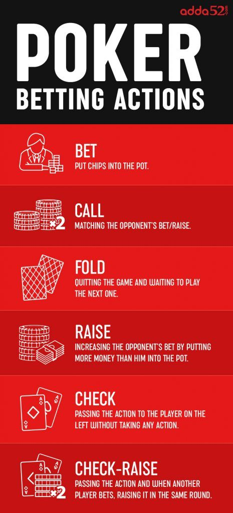 Poker betting rules for beginners college bowl betting lines usa today