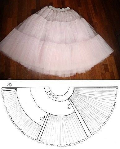 Sewing Dresses News search results for